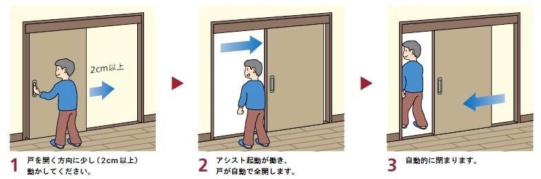 室内用自動ドア