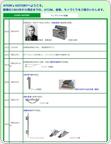 ATOM's history