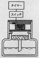 図3 コピー.JPG (11172 バイト)